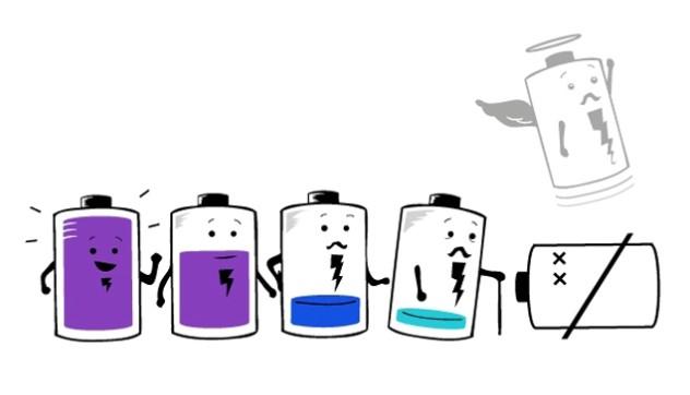 Come ottenere una lunga durata della batteria